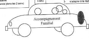 """""""Le taxi de l'accompagnement familial"""""""